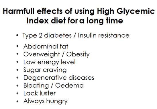 Photo gettingbetter_zonedemieuxenmieux_high_glycemic_index_harmfull_effects
